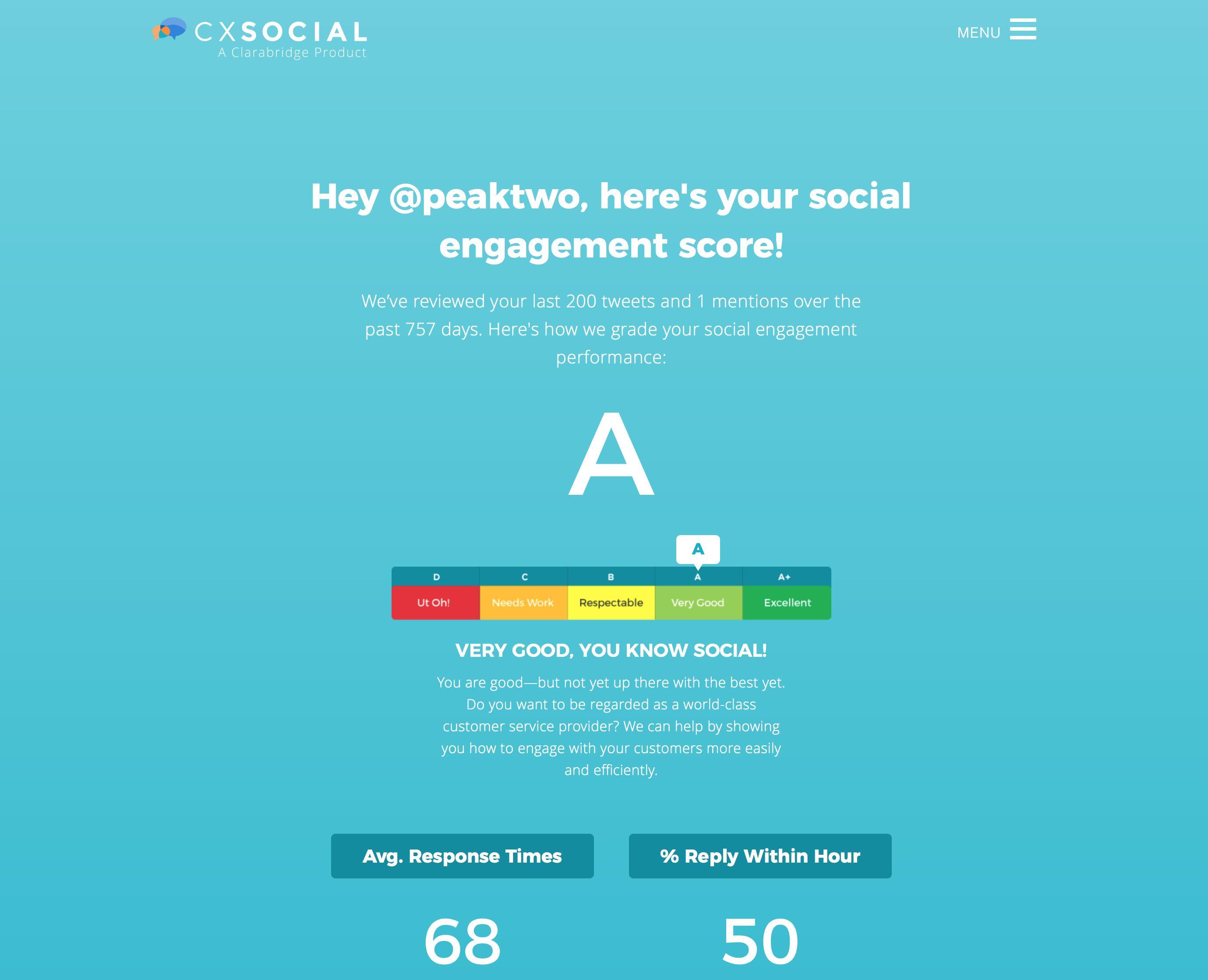 Social Grader App