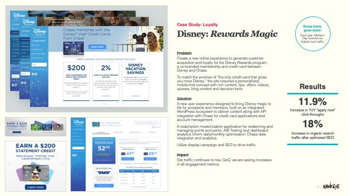 Disney Rewards Magic