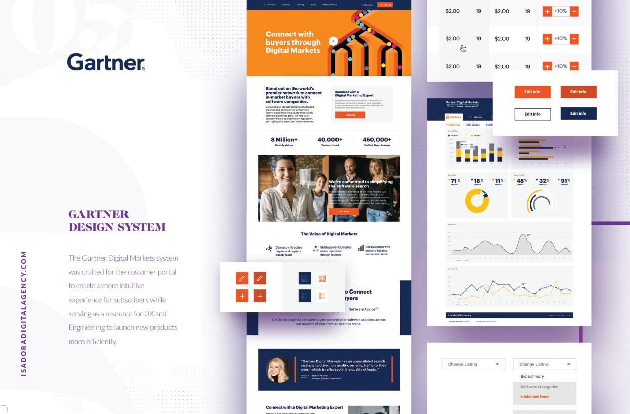 Gartner - UX Design System & Customer Portal Design